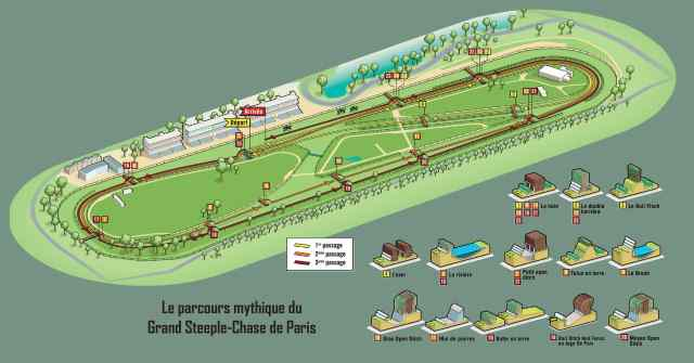 Parcours du Grand Steeple-Chase de Paris 2019